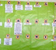 Palabras de uso frecuente que se van incorporando al abecedario.